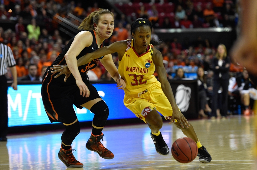 Sophomores Star for Maryland Women's Basketball